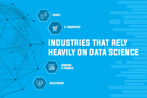 Industry that rely heavily on data science